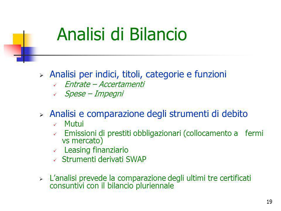Analisi di Bilancio Analisi per indici, titoli, categorie e funzioni