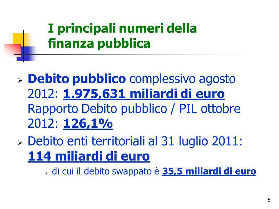 I principali numeri della finanza pubblica