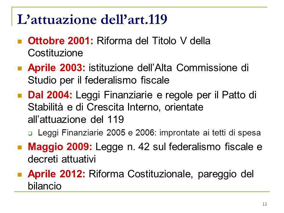 L'attuazione dell'art.119