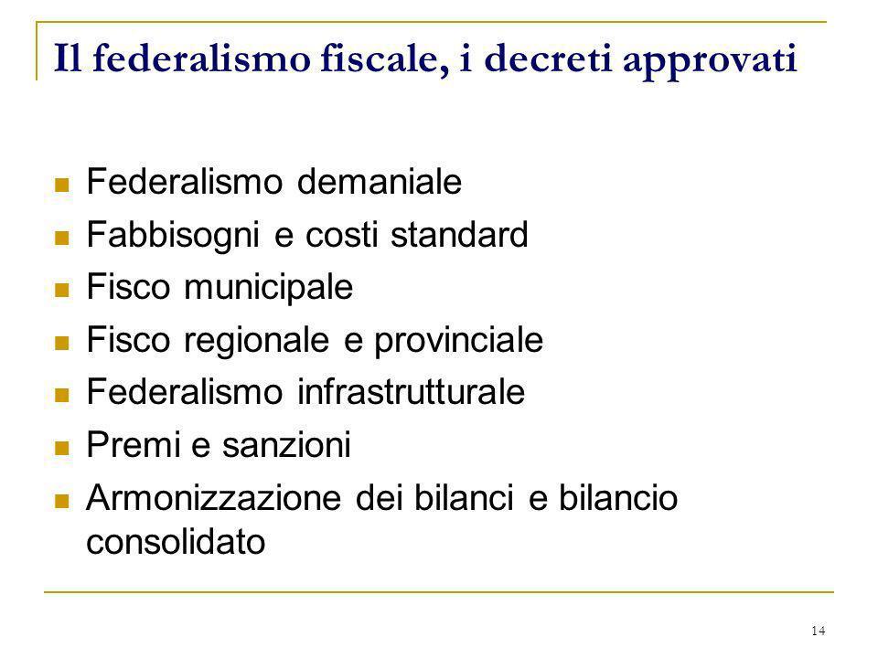 Il federalismo fiscale, i decreti approvati