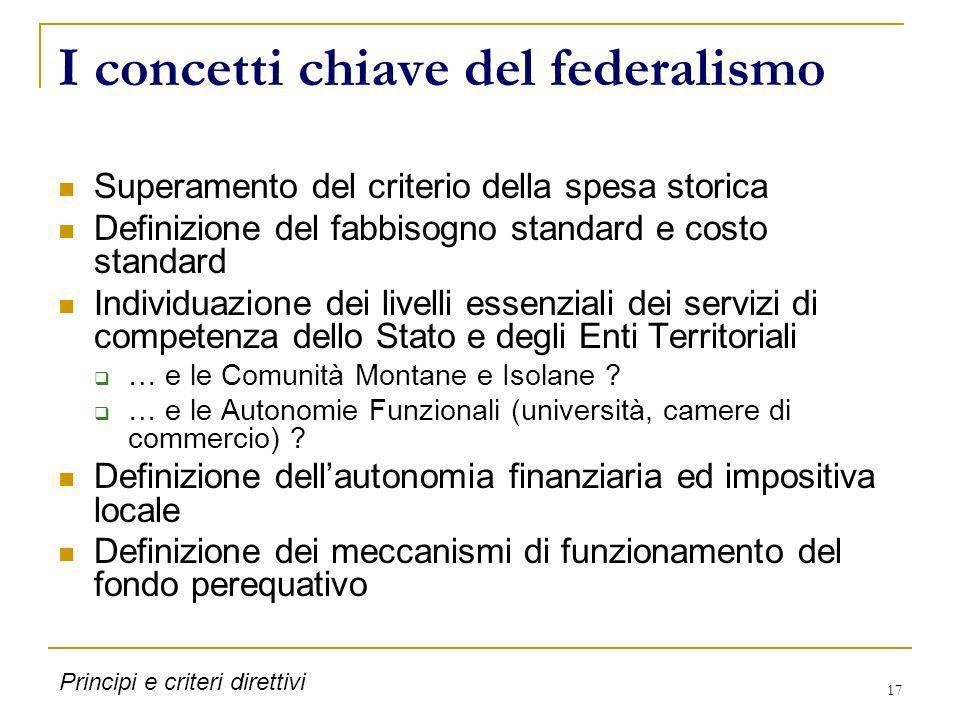 I concetti chiave del federalismo