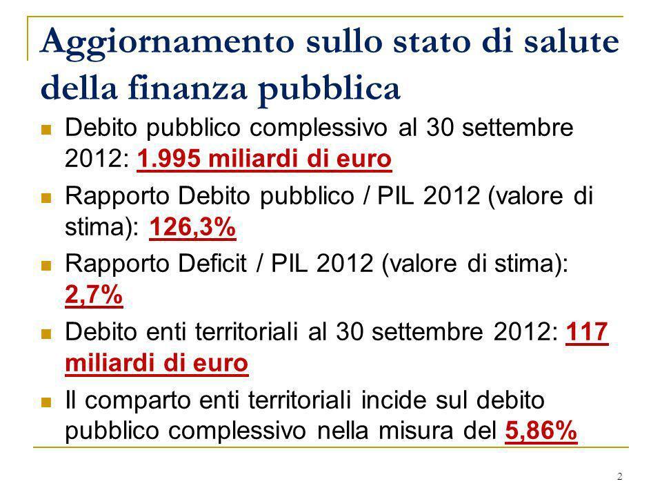 Aggiornamento sullo stato di salute della finanza pubblica