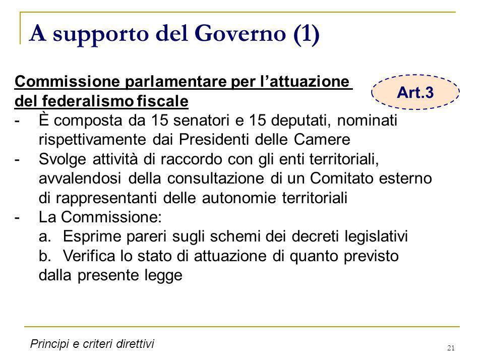 A supporto del Governo (1)