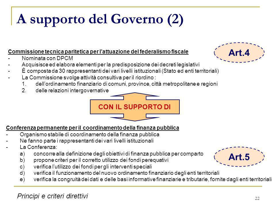 A supporto del Governo (2)