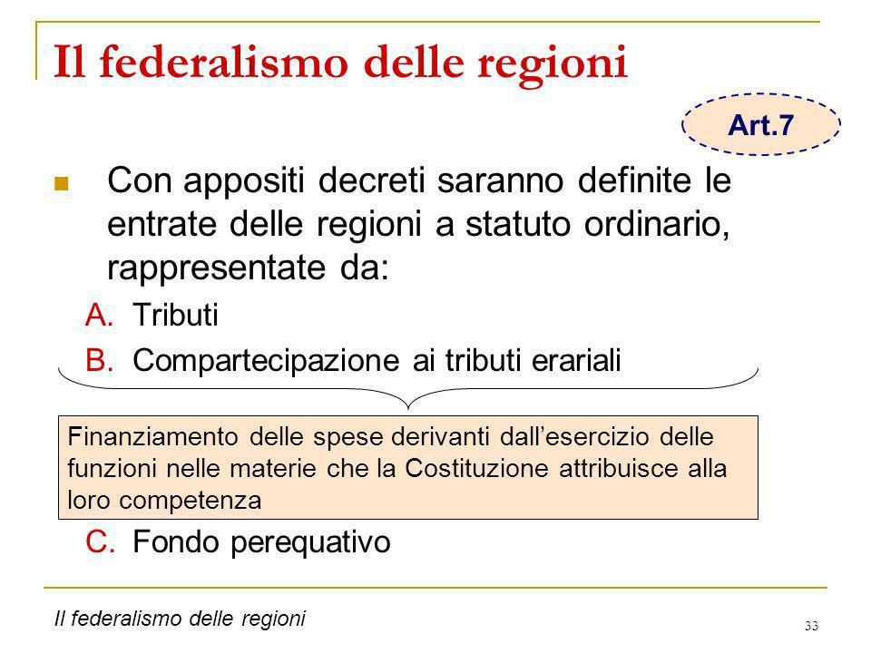 Il federalismo delle regioni
