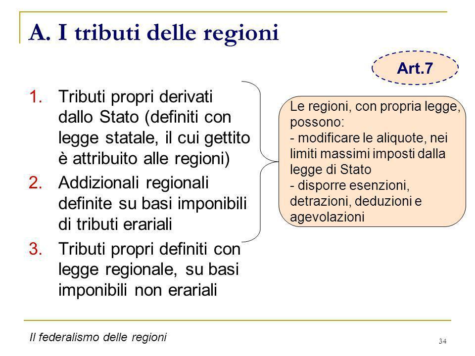 A. I tributi delle regioni