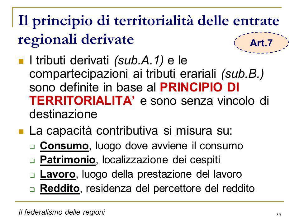 Il principio di territorialità delle entrate regionali derivate