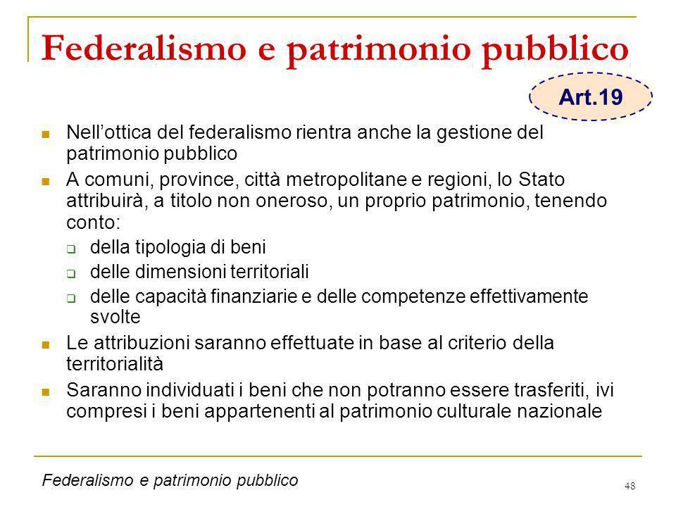 Federalismo e patrimonio pubblico