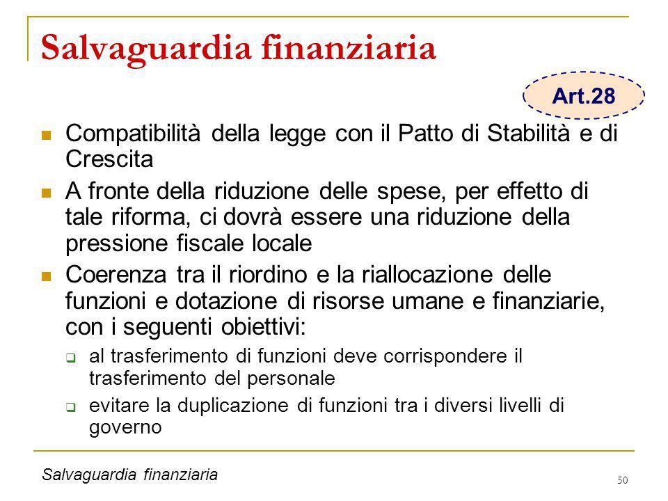 Salvaguardia finanziaria