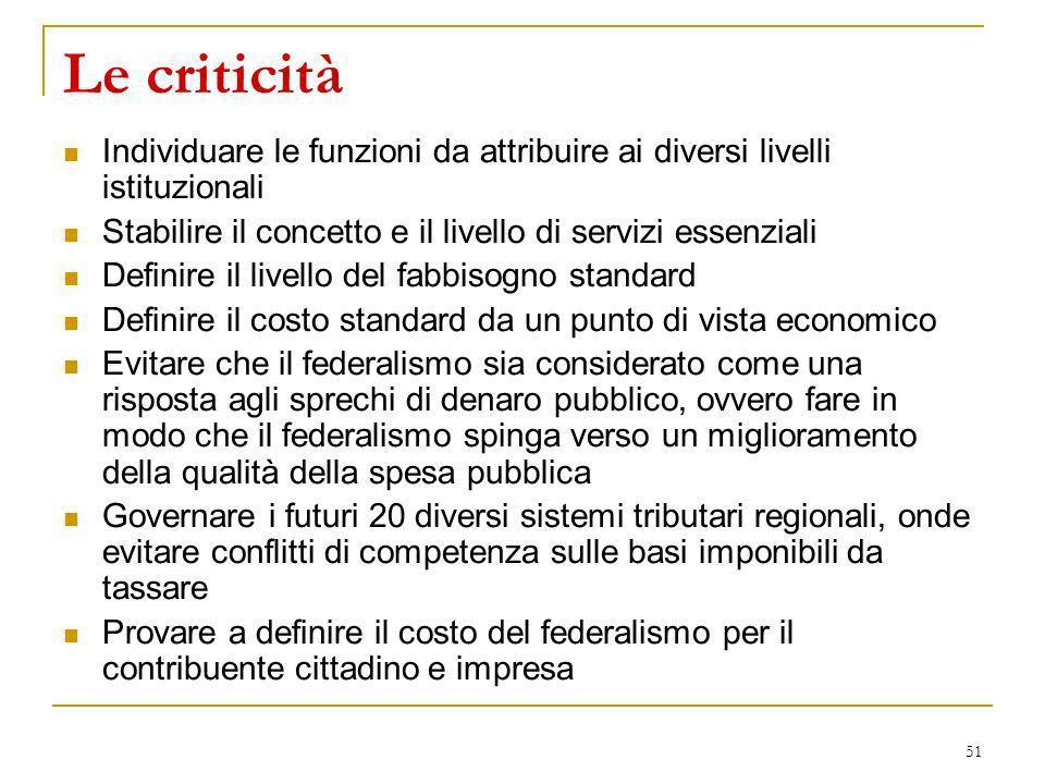 Le criticità Individuare le funzioni da attribuire ai diversi livelli istituzionali. Stabilire il concetto e il livello di servizi essenziali.