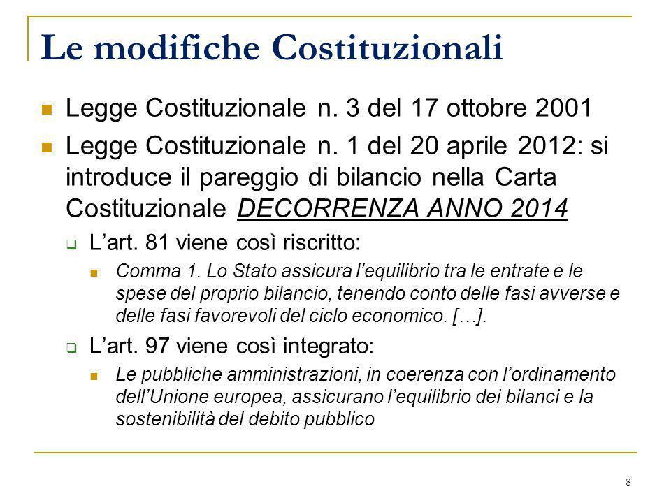 Le modifiche Costituzionali