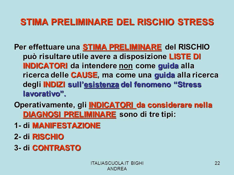 STIMA PRELIMINARE DEL RISCHIO STRESS