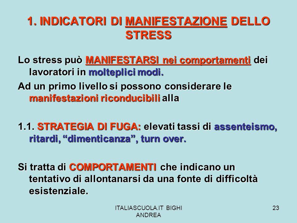 1. INDICATORI DI MANIFESTAZIONE DELLO STRESS