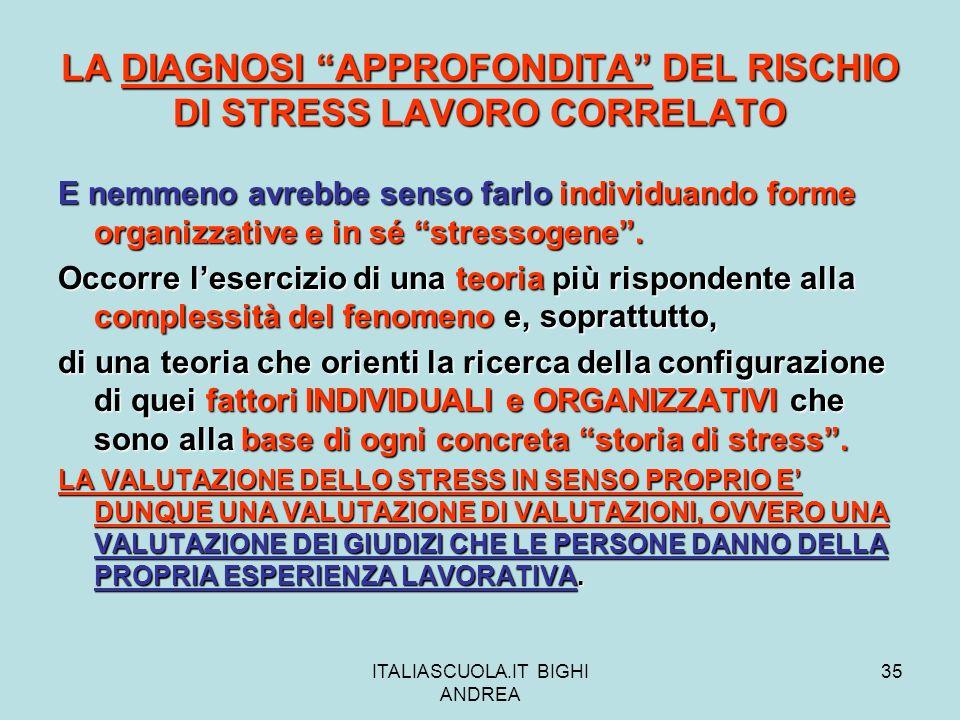 LA DIAGNOSI APPROFONDITA DEL RISCHIO DI STRESS LAVORO CORRELATO