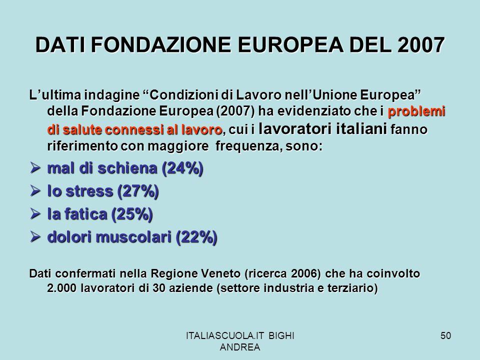 DATI FONDAZIONE EUROPEA DEL 2007