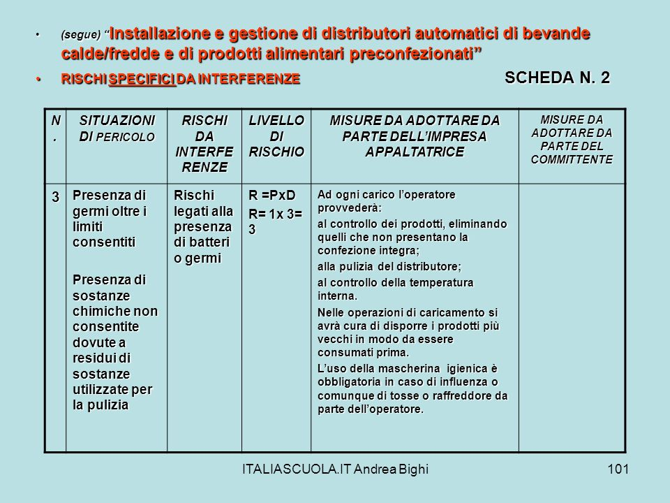 3 RISCHI SPECIFICI DA INTERFERENZE SCHEDA N. 2 N.