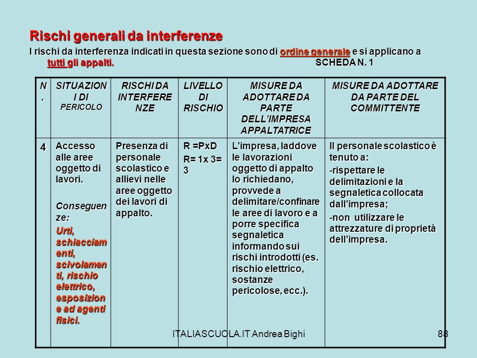 Rischi generali da interferenze