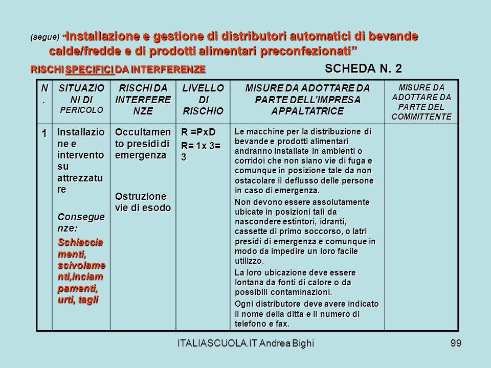 1 RISCHI SPECIFICI DA INTERFERENZE SCHEDA N. 2 N.