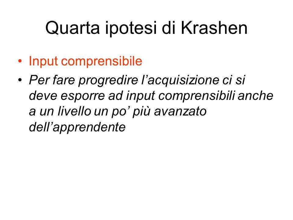 Quarta ipotesi di Krashen
