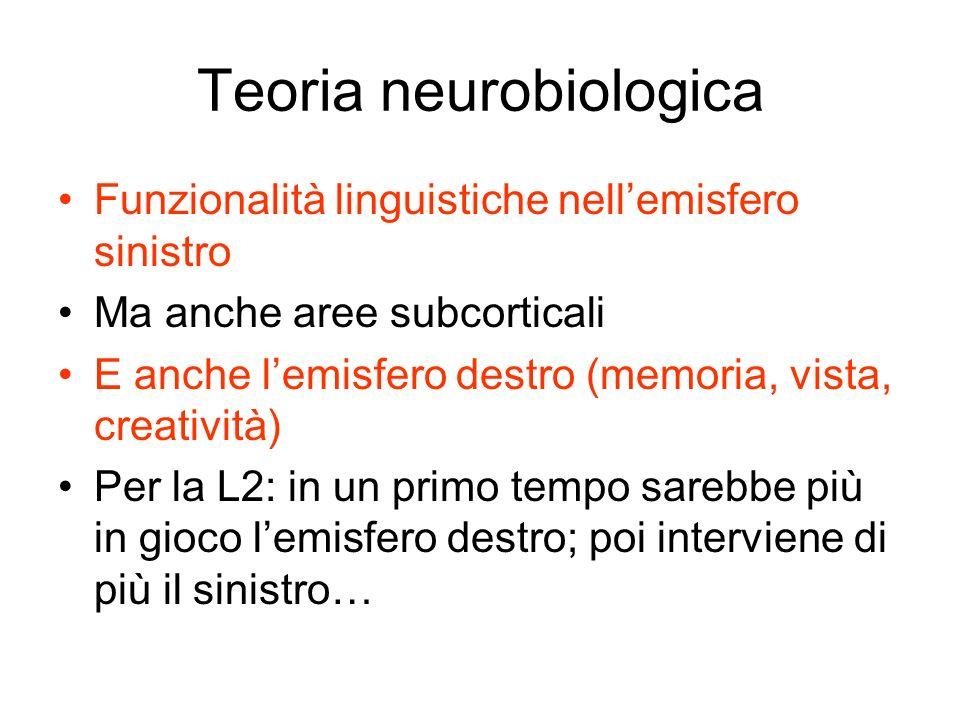 Teoria neurobiologica