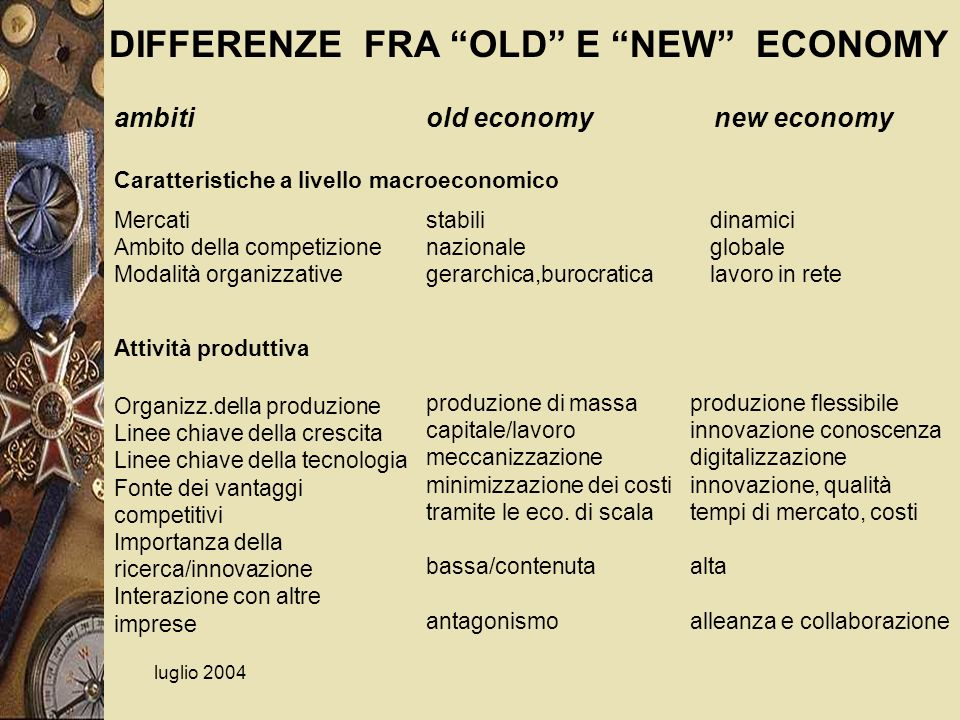 DIFFERENZE FRA OLD E NEW ECONOMY