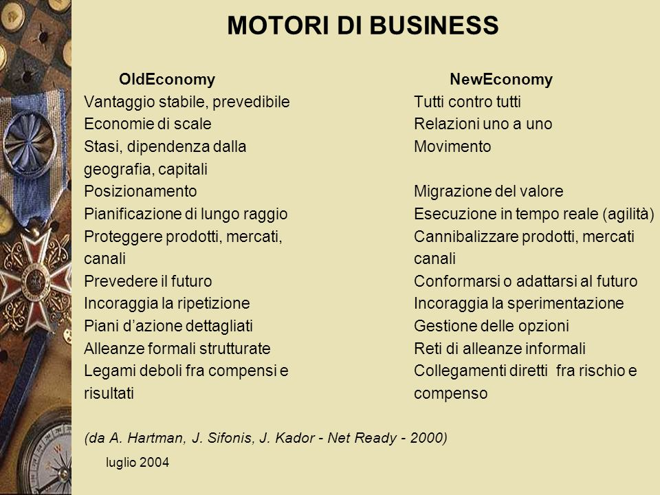 MOTORI DI BUSINESS OldEconomy NewEconomy