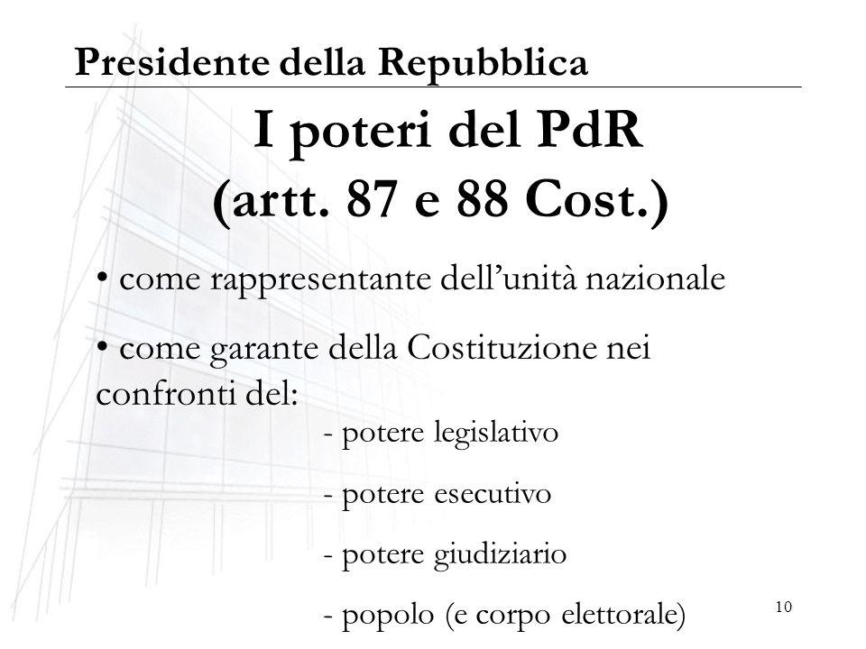 I poteri del PdR (artt. 87 e 88 Cost.)