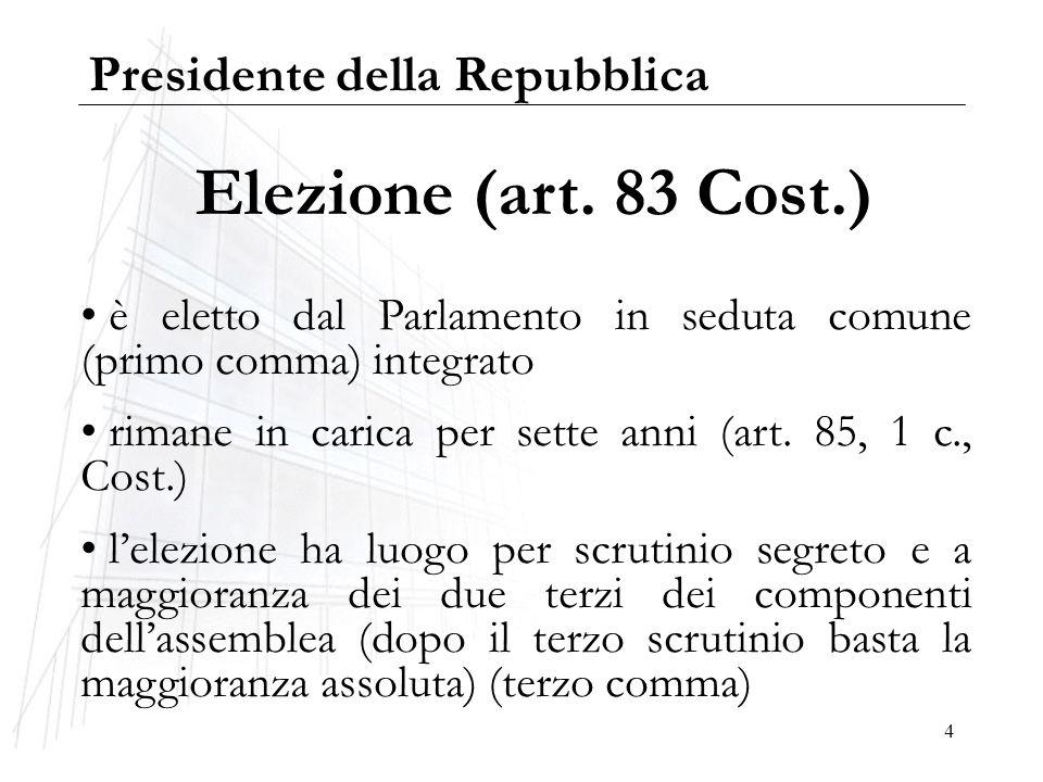 Elezione (art. 83 Cost.) Presidente della Repubblica