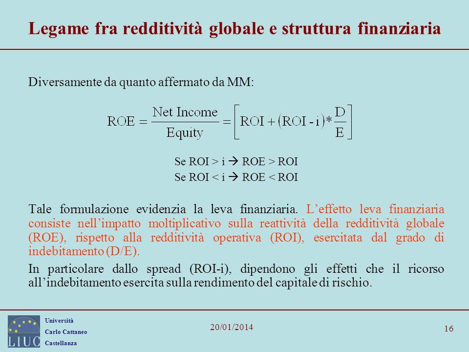 Legame fra redditività globale e struttura finanziaria