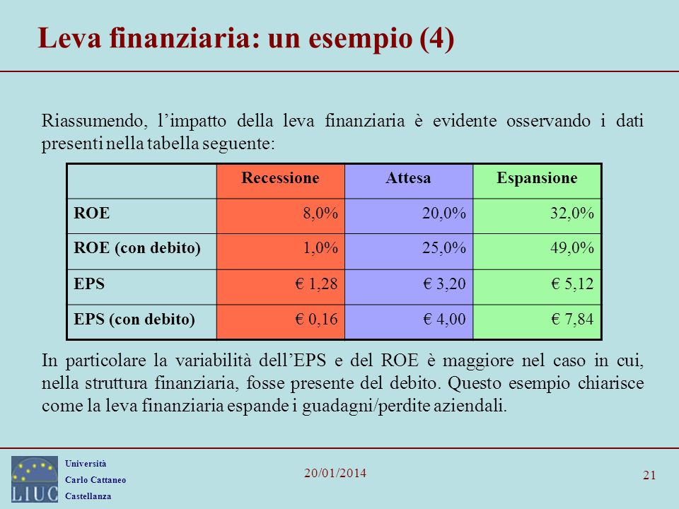 Leva finanziaria: un esempio (4)