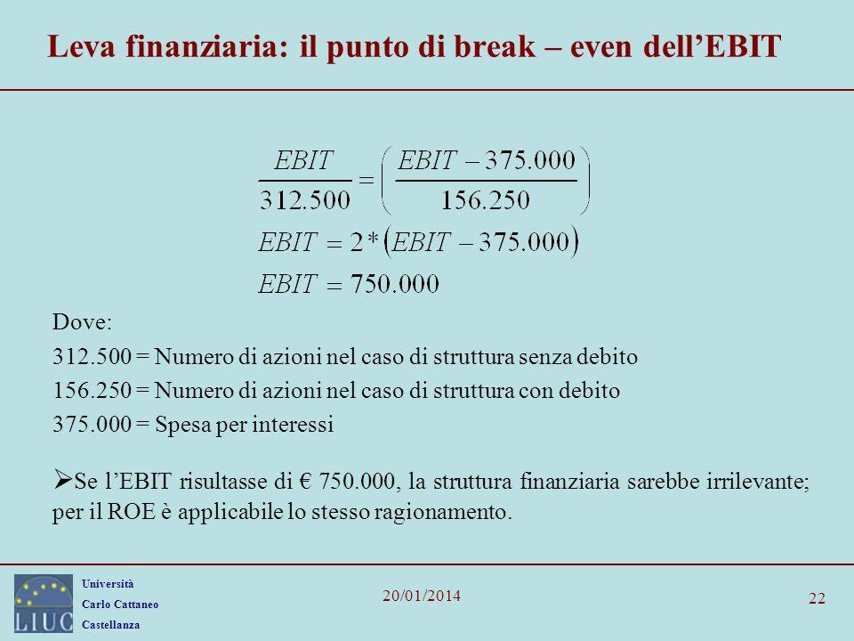 Leva finanziaria: il punto di break – even dell'EBIT