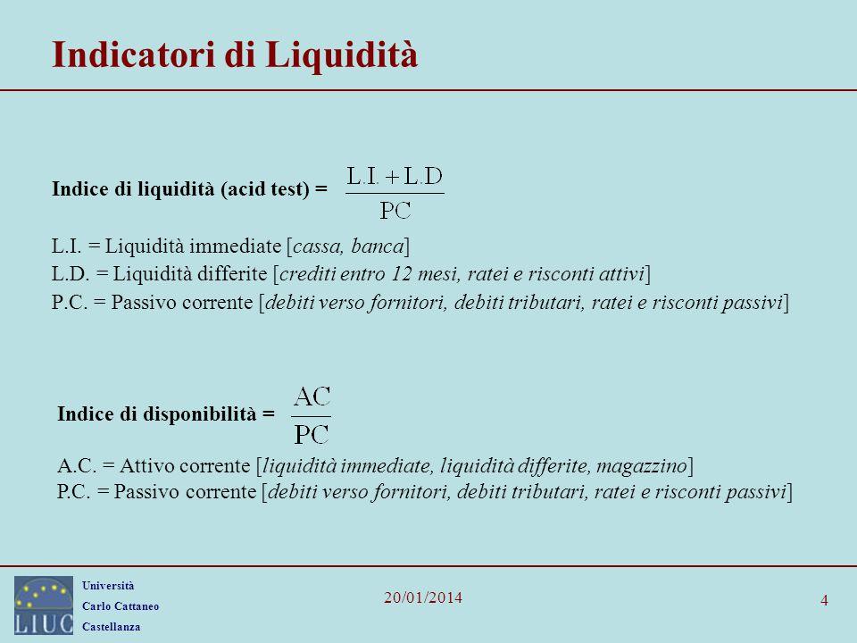 Indicatori di Liquidità