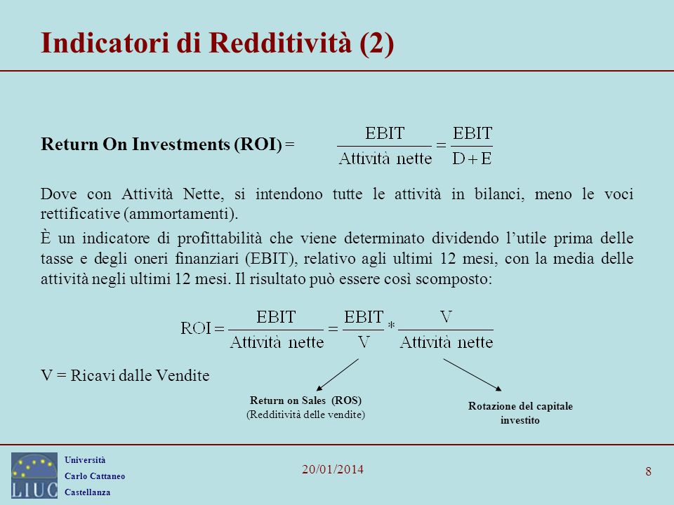 Indicatori di Redditività (2)