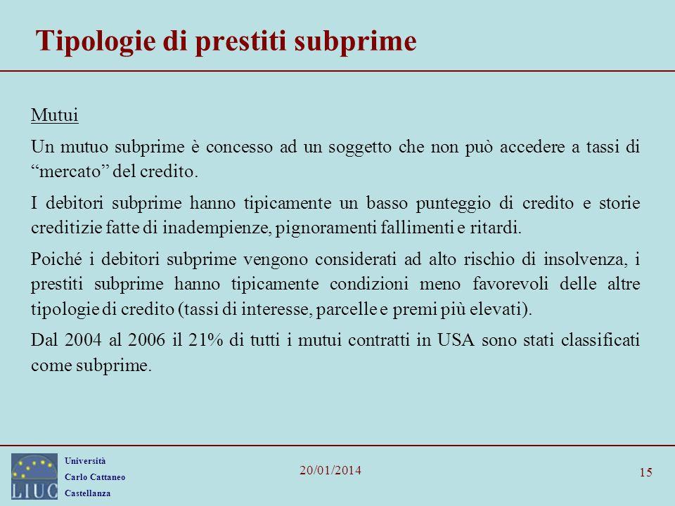 Tipologie di prestiti subprime