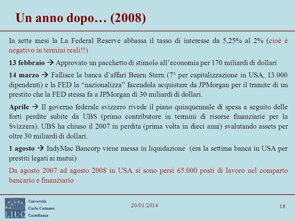 Un anno dopo… (2008) In sette mesi la La Federal Reserve abbassa il tasso di interesse da 5,25% al 2% (cioè è negativo in termini reali!!)