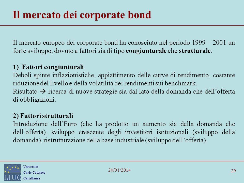 Il mercato dei corporate bond