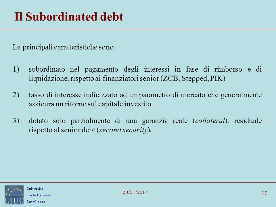 Il Subordinated debt Le principali caratteristiche sono: