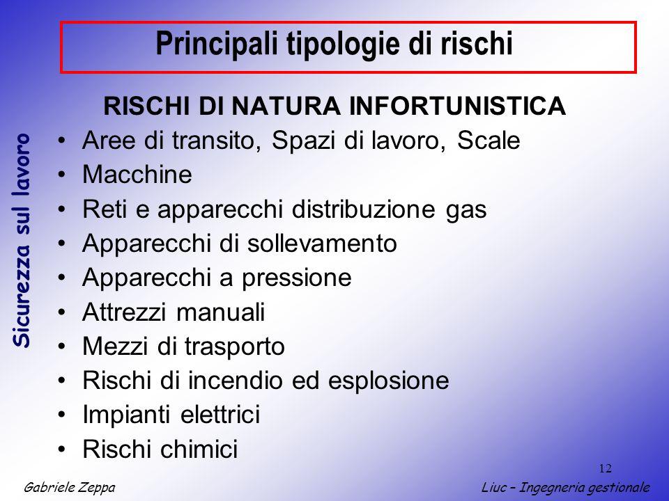 Principali tipologie di rischi