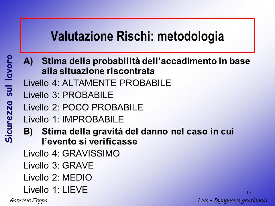Valutazione Rischi: metodologia