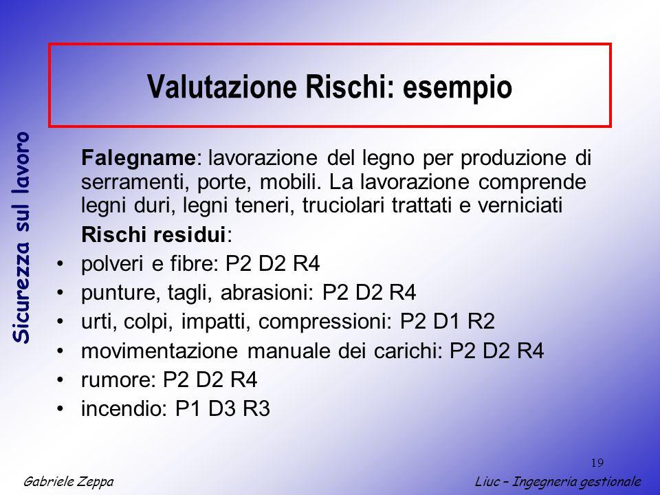 Valutazione Rischi: esempio