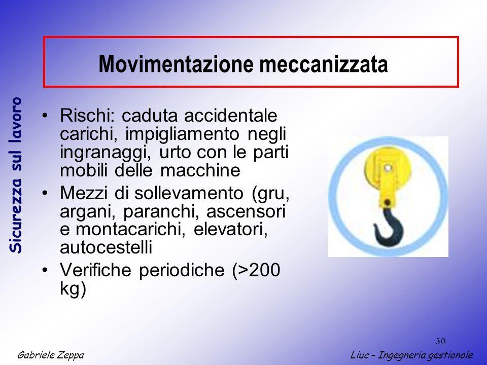 Movimentazione meccanizzata