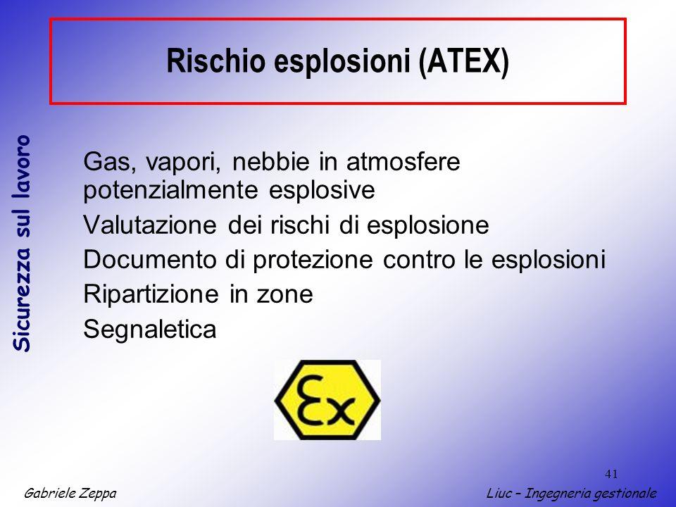 Rischio esplosioni (ATEX)