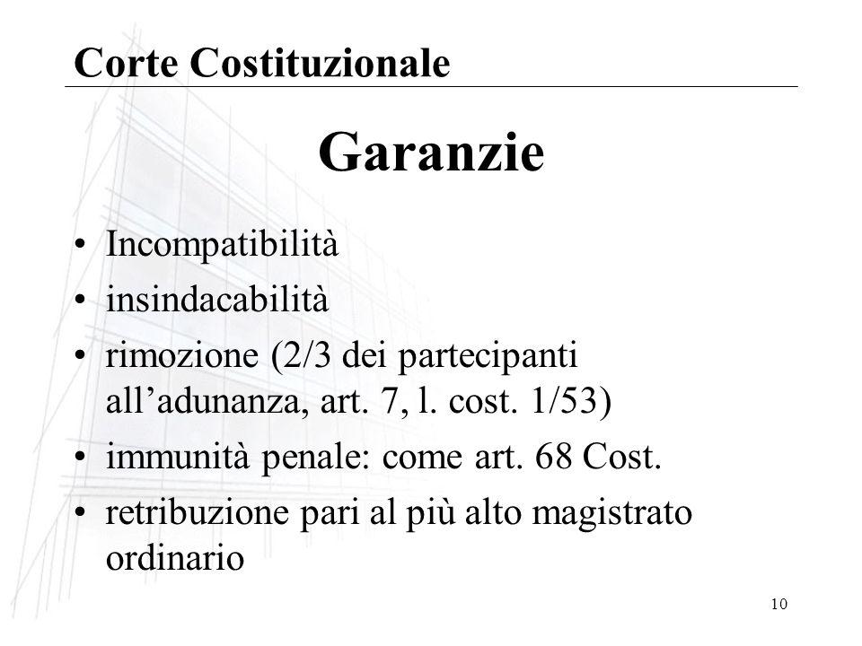 Garanzie Corte Costituzionale Incompatibilità insindacabilità