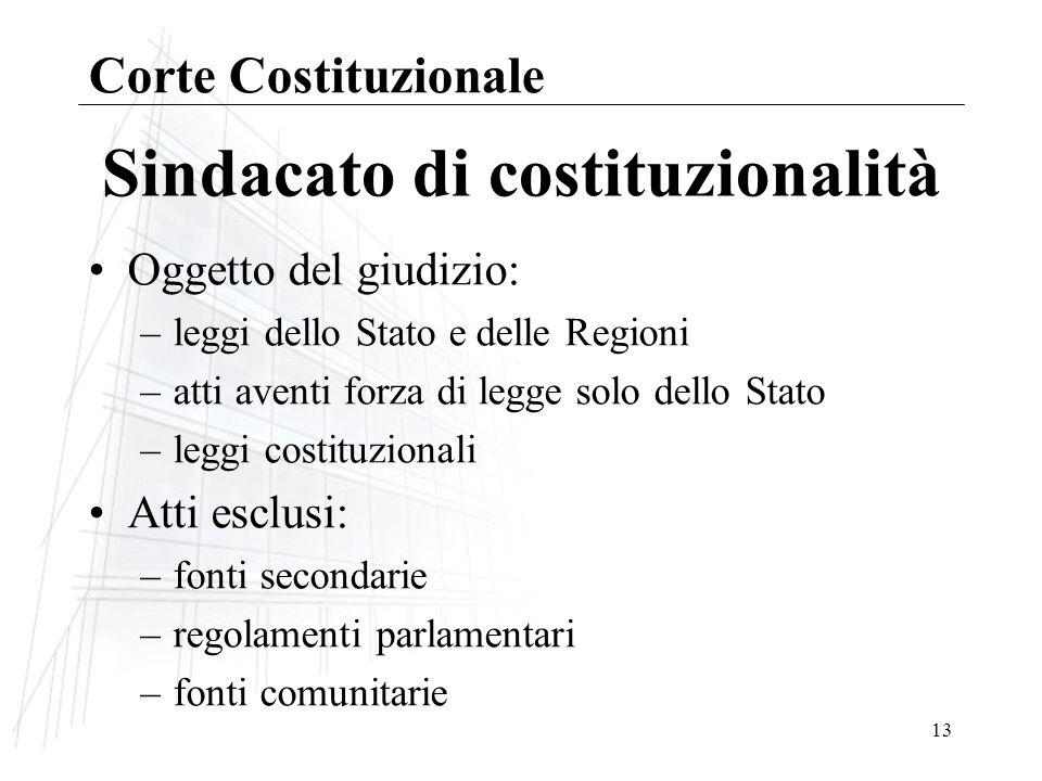 Sindacato di costituzionalità