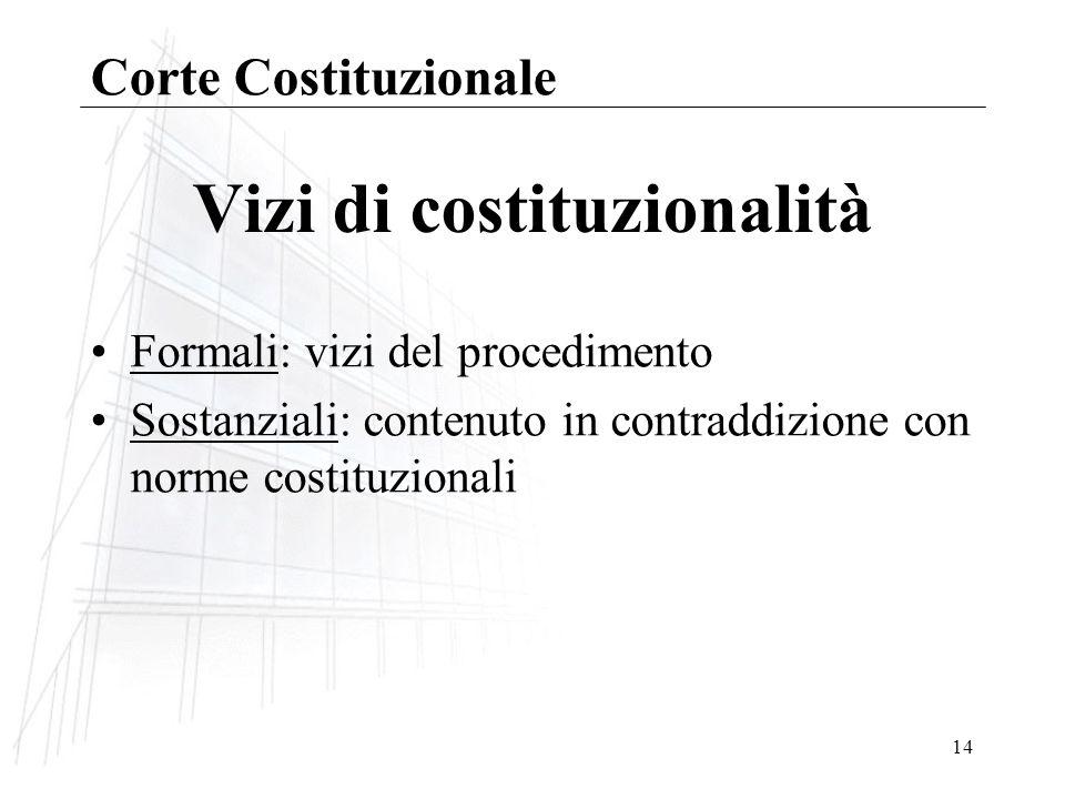 Vizi di costituzionalità