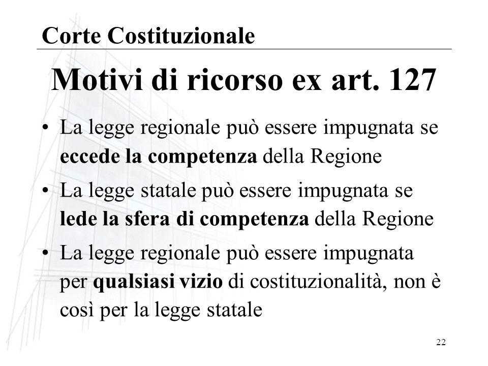 Motivi di ricorso ex art. 127