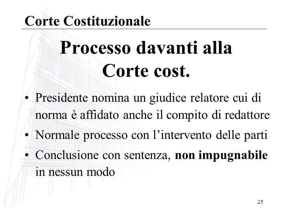 Processo davanti alla Corte cost.