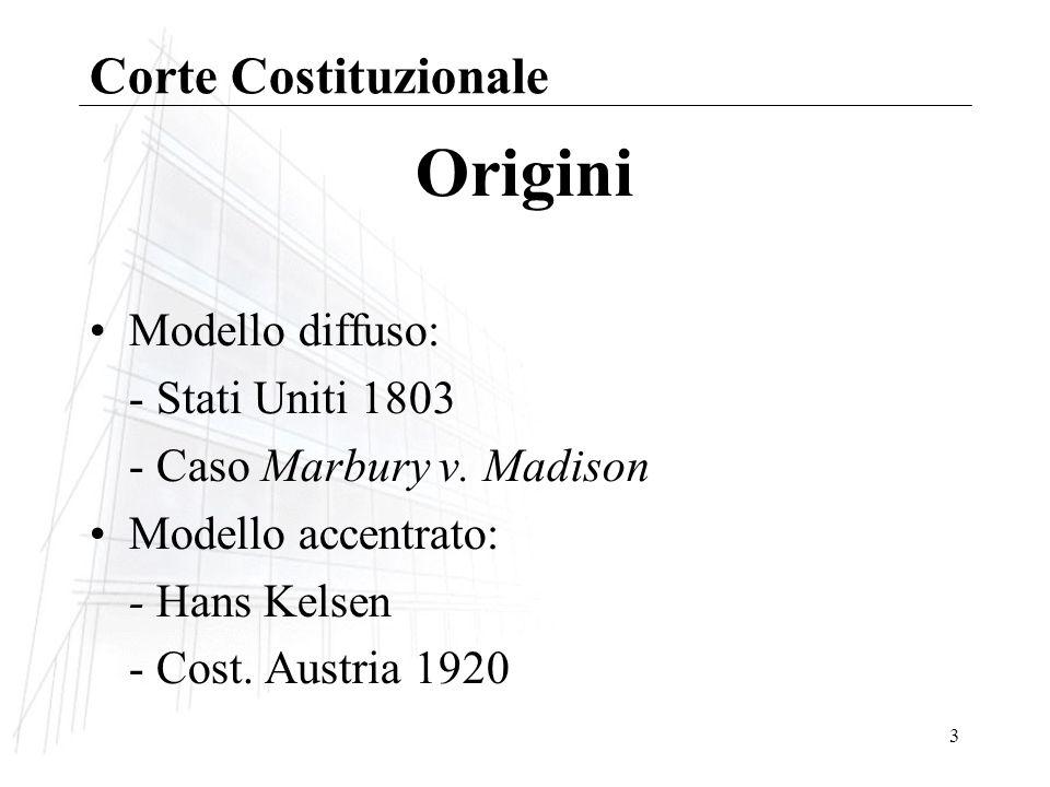 Origini Corte Costituzionale Modello diffuso: - Stati Uniti 1803