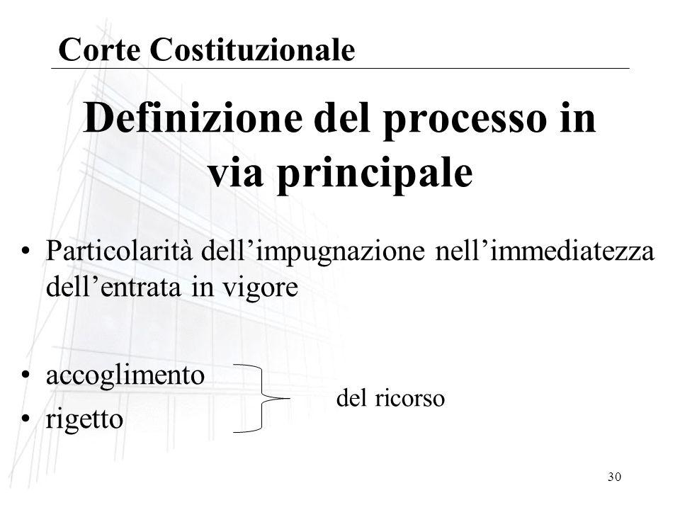 Definizione del processo in via principale