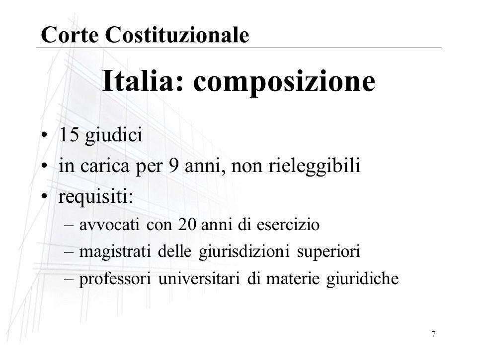 Italia: composizione Corte Costituzionale 15 giudici